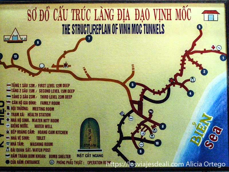 plano de los túneles de vinh moc junto a la costa de vietnam