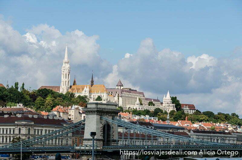 Vista de Buda desde la orilla de Pest, con el castillo al fondo cómo moverse por budapest
