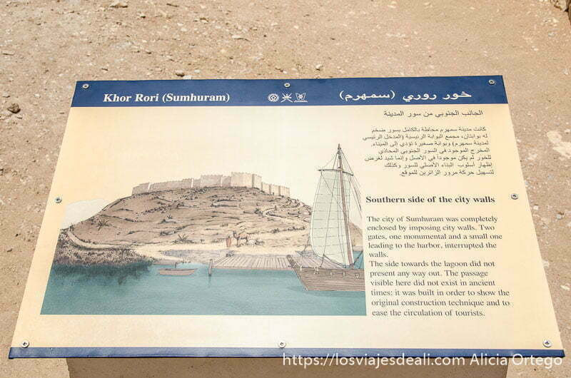 cartel explicativo de yacimiento de khor rori visitas que hacer cerca de salalah