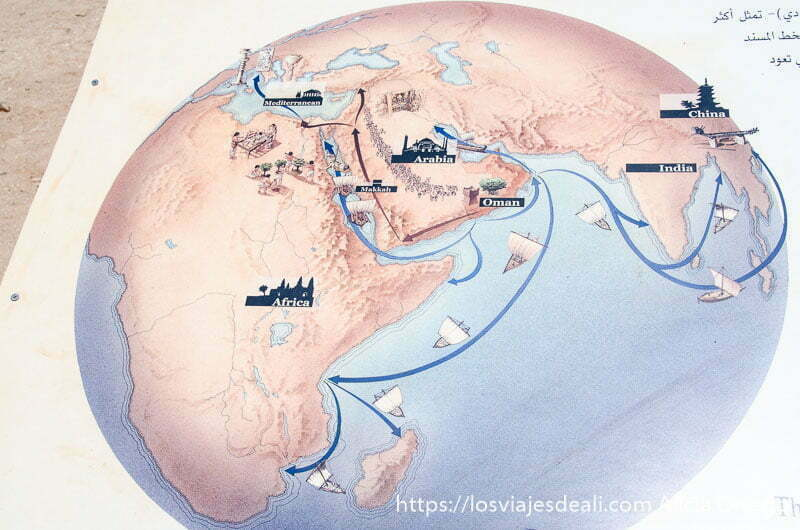mapamundi con las rutas marítimas de los árabes en entre la península arábiga y asia