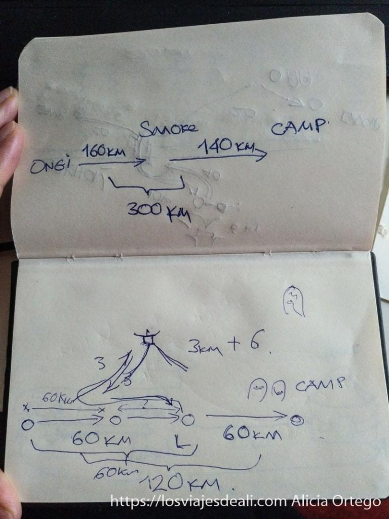 libreta con dibujos de ruta viajar a mongolia